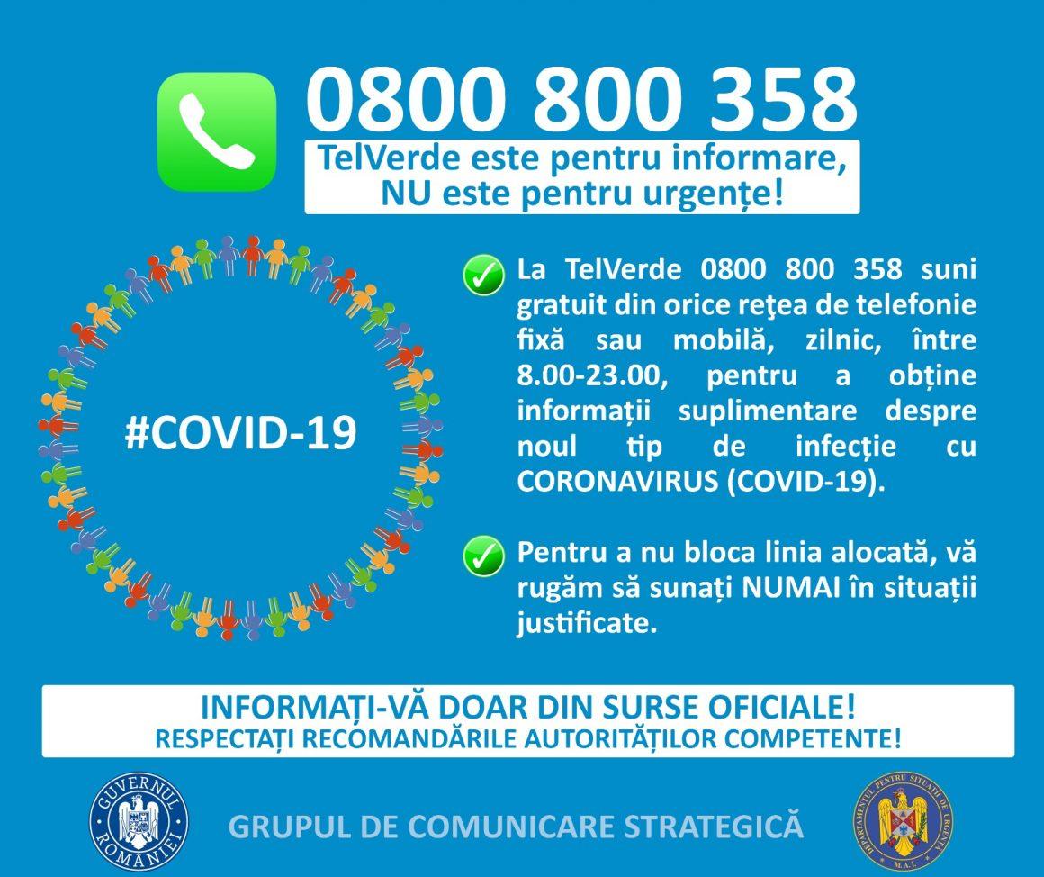 Telefon verde coronavirus